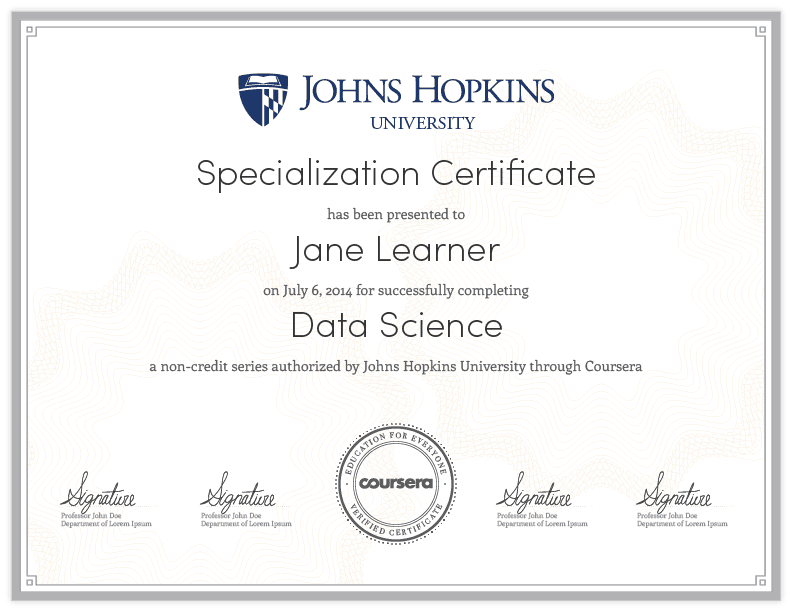 why COURSERA Specializations?