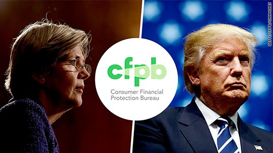 A strong, independent CFPB helps the consumer-Why?