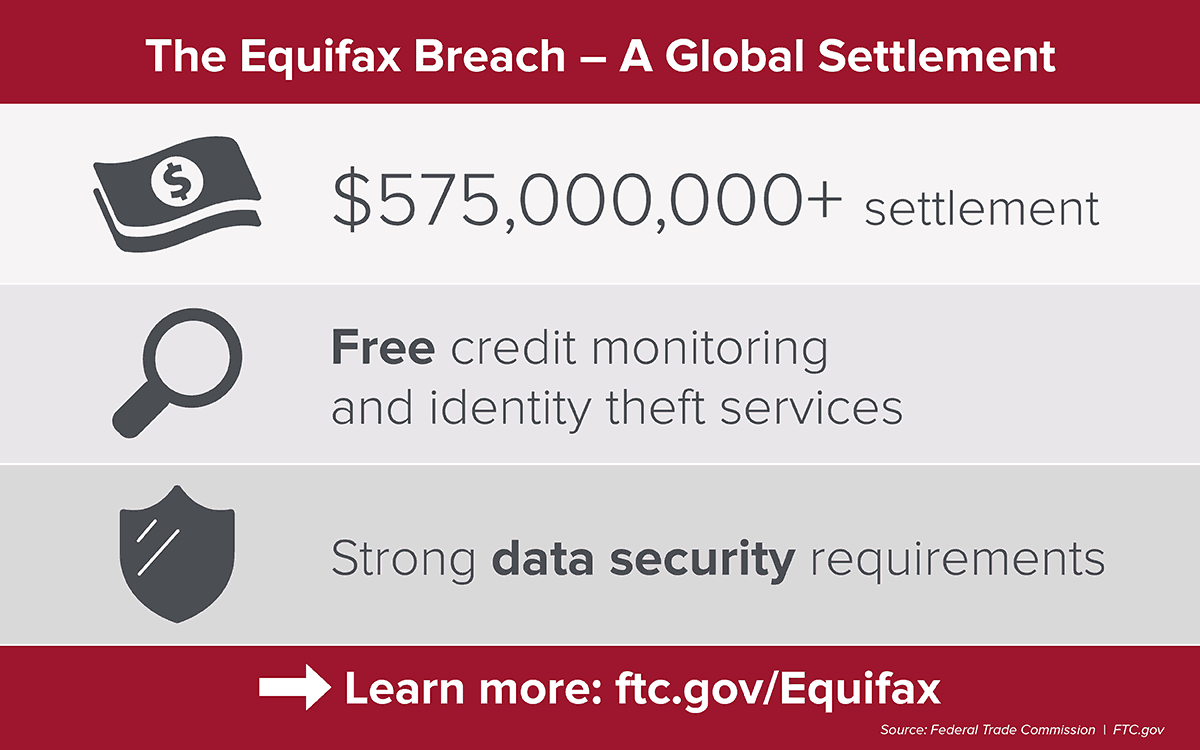 Equifax Data Breach Settlement – You may be eligible for cash, free credit monitoring, and more