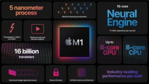 TidBITS Apple M1 Chip Powers New MacBook Air, MacBook Pro, and Mac mini - TidBITS
