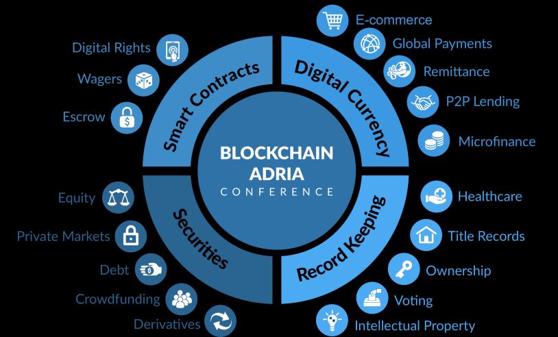 blockchain-adria