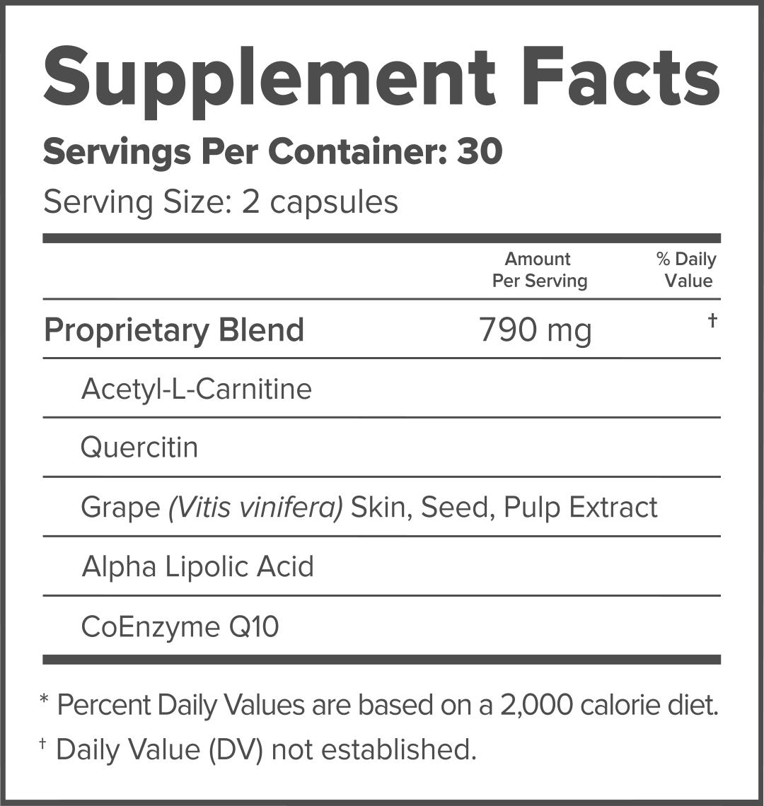 Supplment Protandim NRF1 blend ingredients