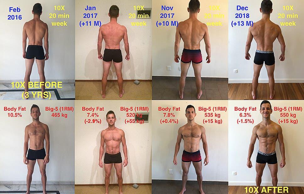 10x transformation Lorenzo